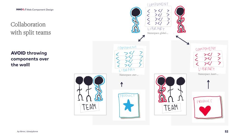 52 Web Component Design Joy Heron / @iamjoyhero...
