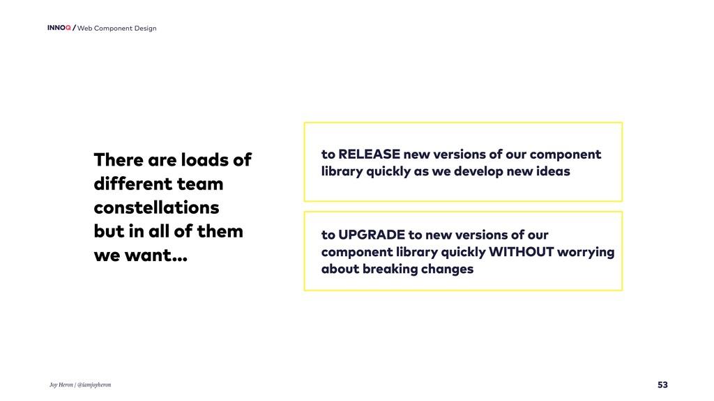 53 Web Component Design Joy Heron / @iamjoyhero...