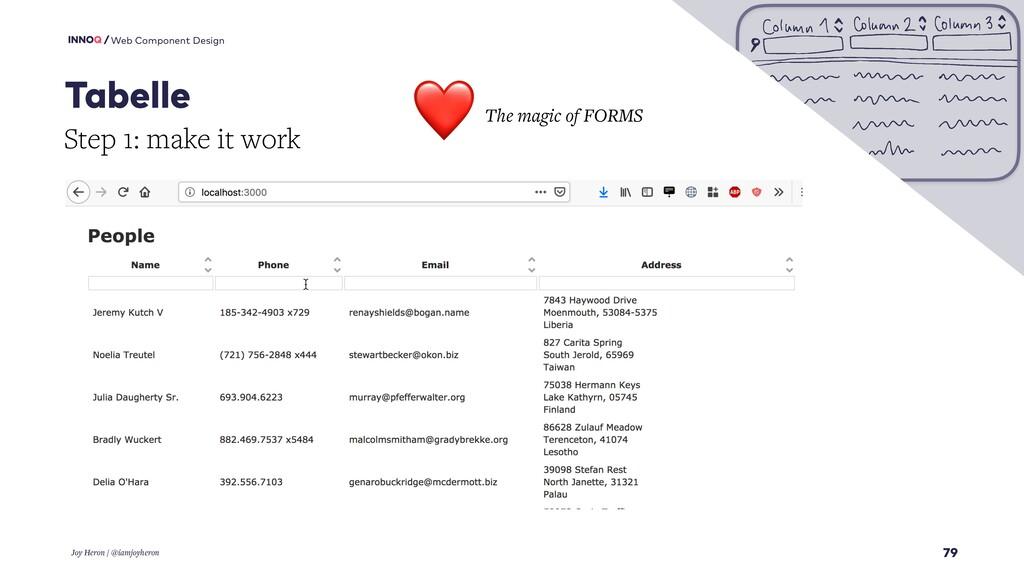 79 Web Component Design Tabelle Joy Heron / @ia...