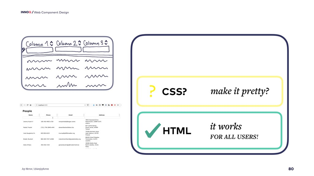 80 Web Component Design Joy Heron / @iamjoyhero...
