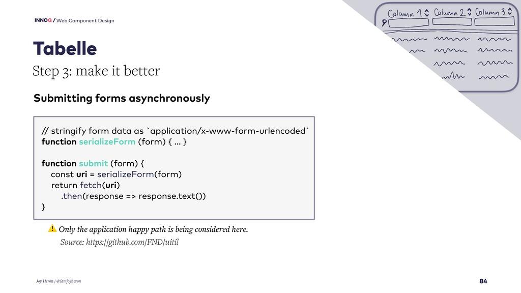 84 Web Component Design Tabelle Joy Heron / @ia...