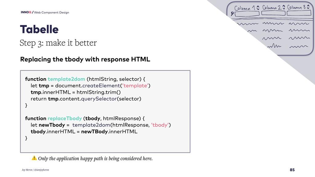 85 Web Component Design Tabelle Joy Heron / @ia...