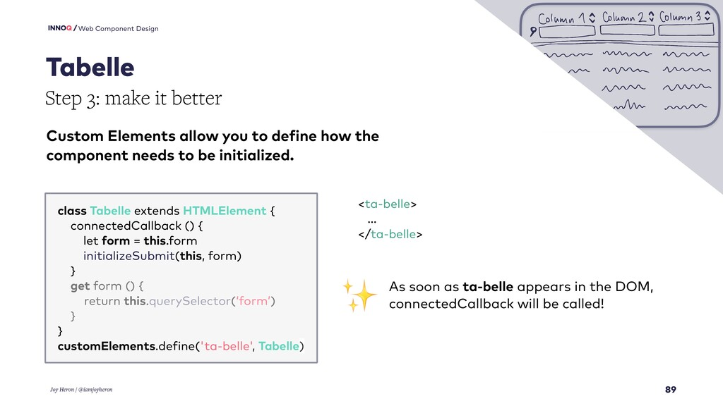 89 Web Component Design Tabelle Joy Heron / @ia...