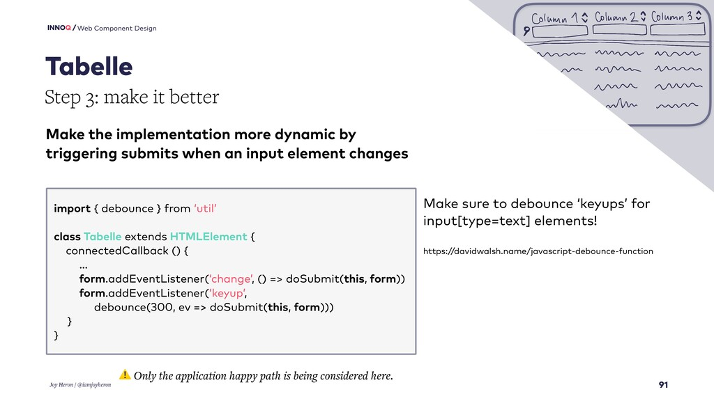 91 Web Component Design Tabelle Joy Heron / @ia...