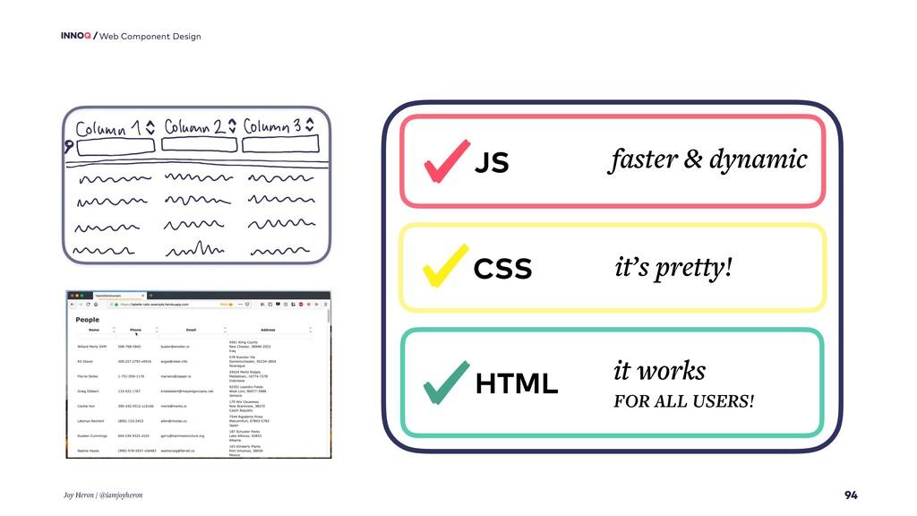 94 Web Component Design Joy Heron / @iamjoyhero...