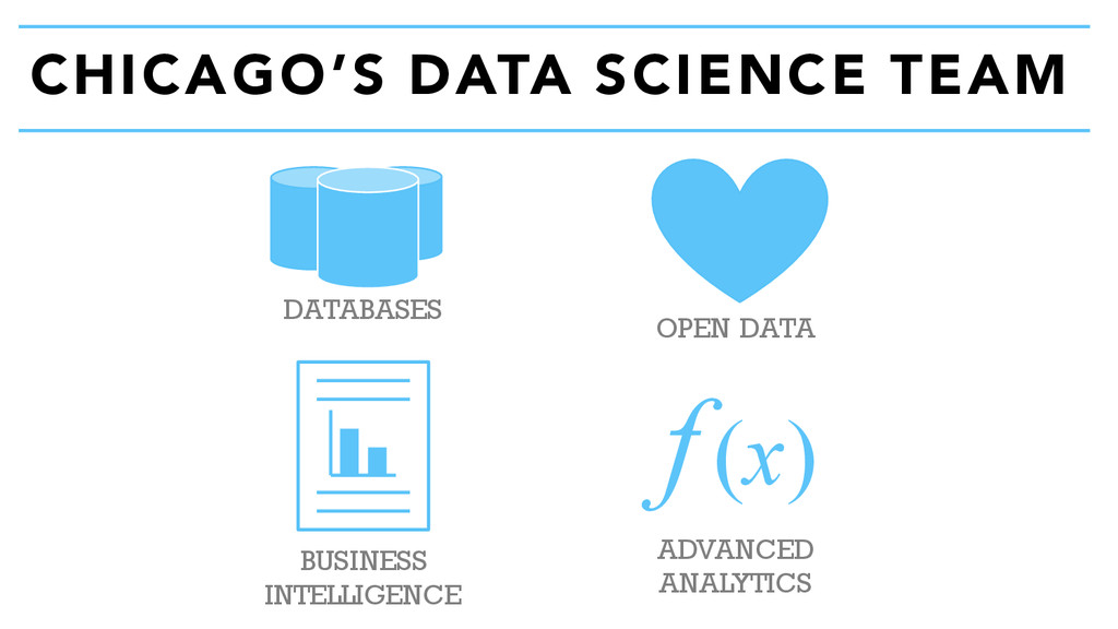 CHICAGO'S DATA SCIENCE TEAM DATABASES ADVANCED ...