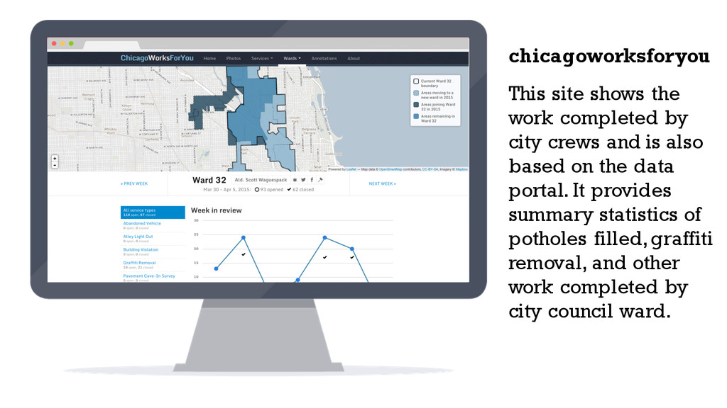 This site shows the work completed by city crew...