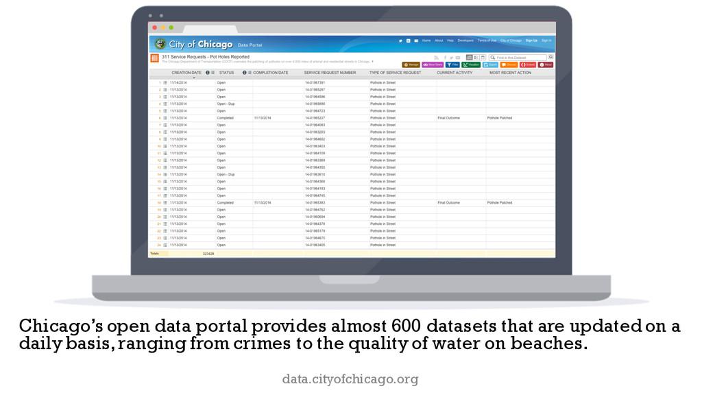 data.cityofchicago.org Chicago's open data port...