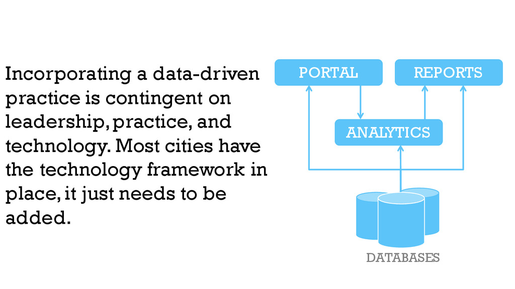 Incorporating a data-driven practice is conting...
