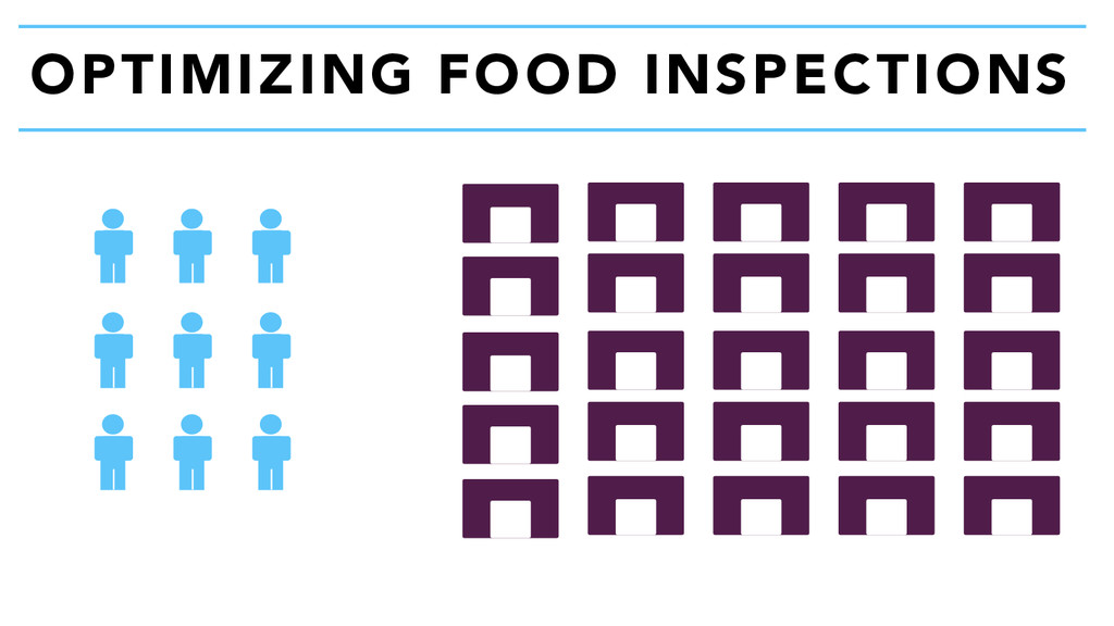 OPTIMIZING FOOD INSPECTIONS