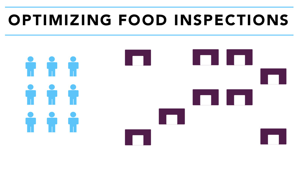 OPTIMIZING FOOD INSPECTIONS