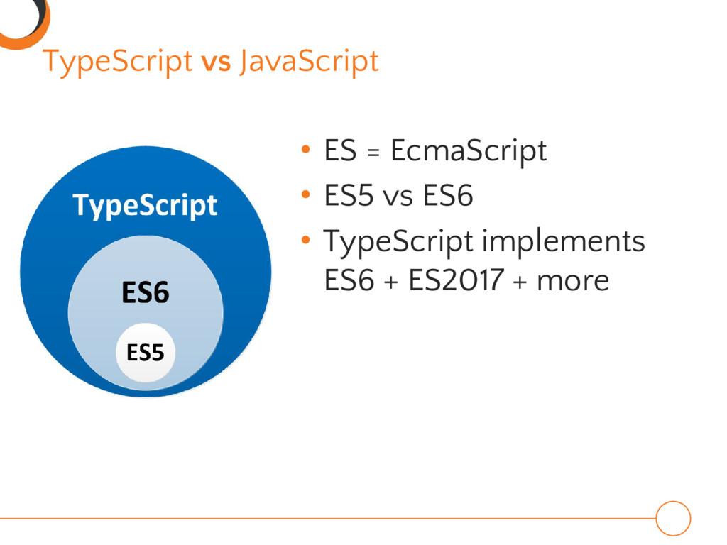 TypeScript vs JavaScript • ES = EcmaScript • ES...