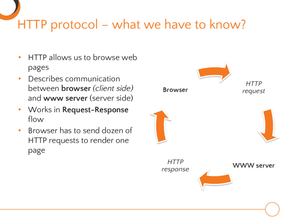 HTTP protocol – what we have to know? • HTTP al...