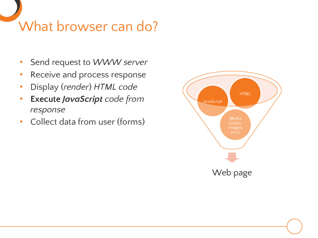 What browser can do? • Send request to WWW serv...