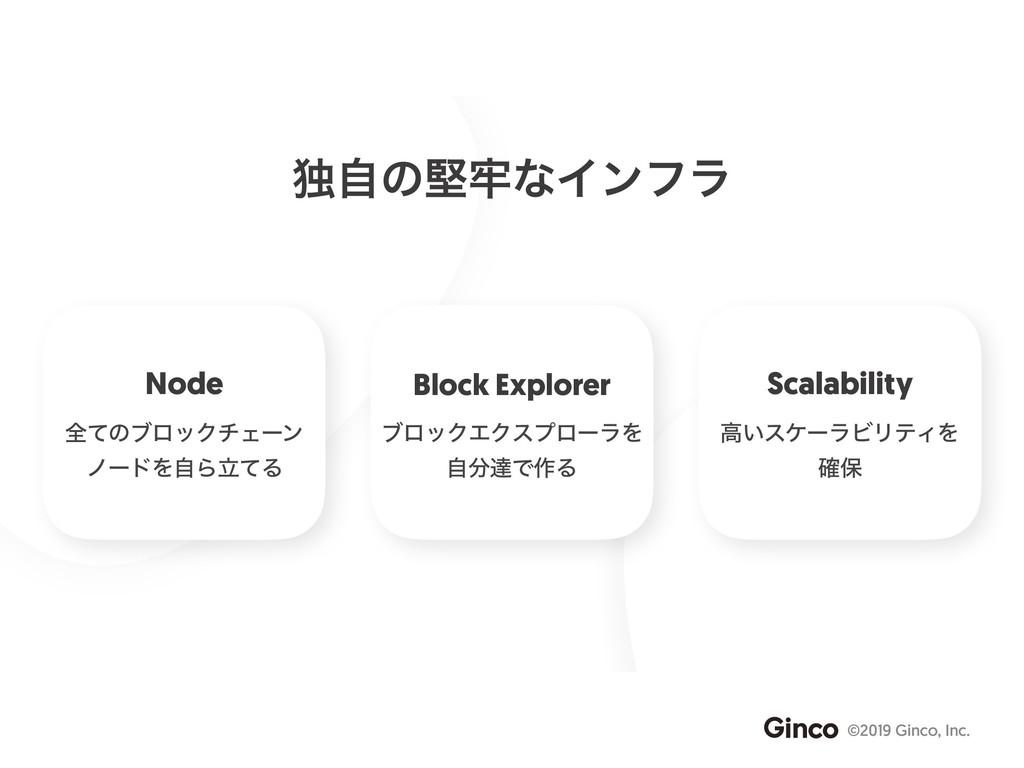 ©2019 Ginco, Inc. ಠࣗͷݎ࿚ͳΠϯϑϥ Node શͯͷϒϩοΫνΣʔϯ ...