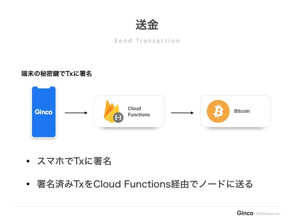 ૹۚ S e n d T r a n s a c t i o n Bitcoin Functi...