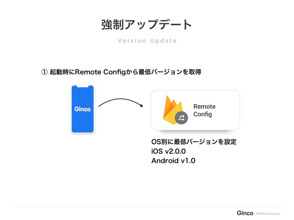 ڧ੍Ξοϓσʔτ V e r s i o n U p d a t e Config Remote...