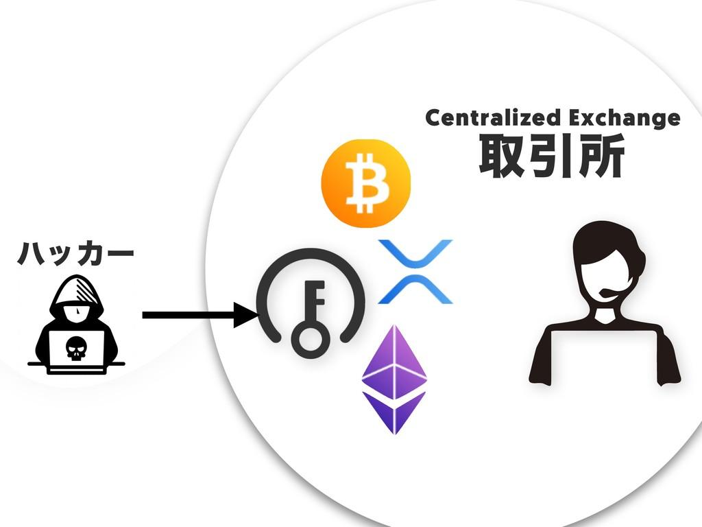 औҾॴ Centralized Exchange ϋοΧʔ