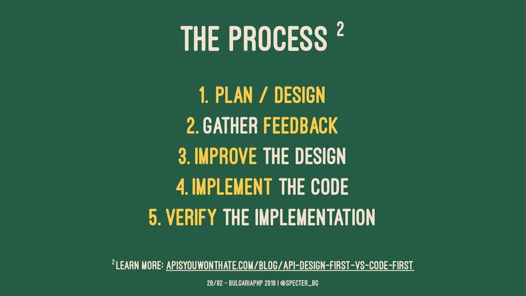 THE PROCESS 2 1. Plan / Design 2. Gather feedba...