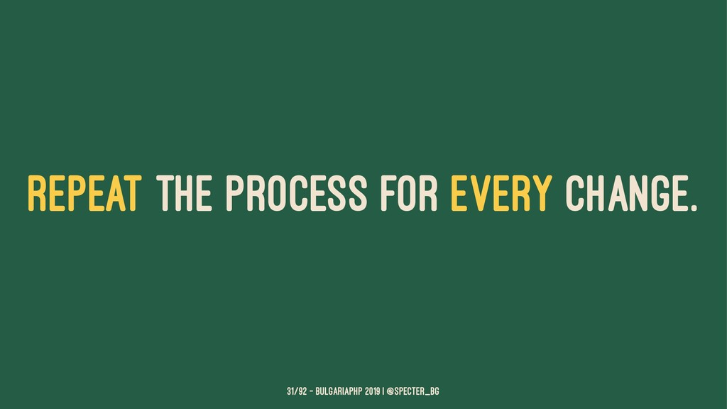 REPEAT THE PROCESS FOR EVERY CHANGE. 31/92 — Bu...