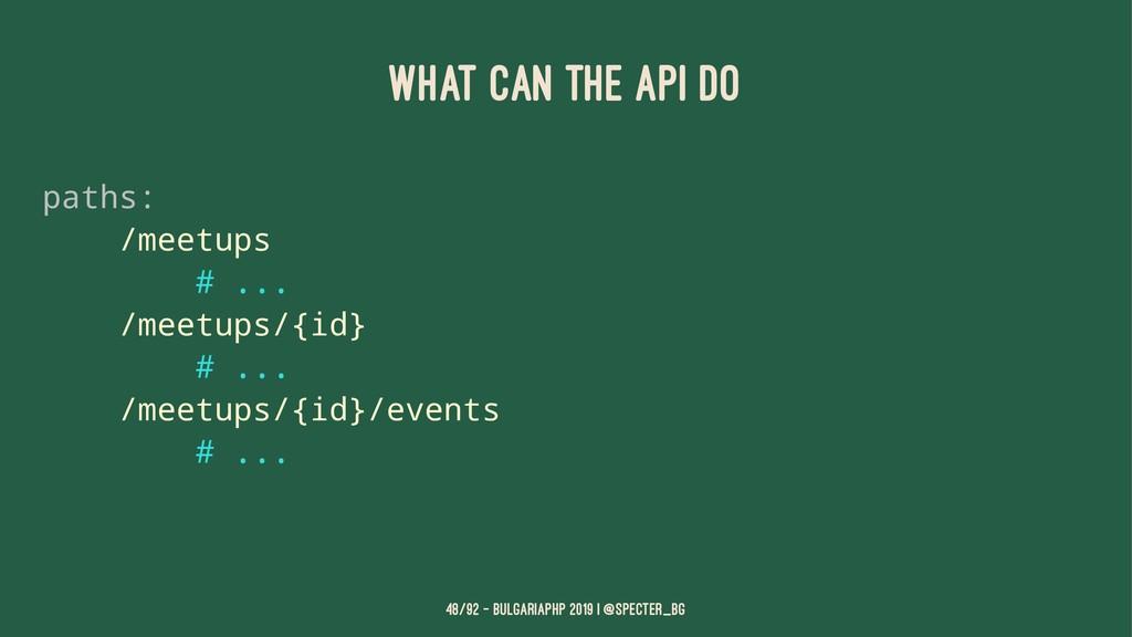 WHAT CAN THE API DO paths: /meetups # ... /meet...