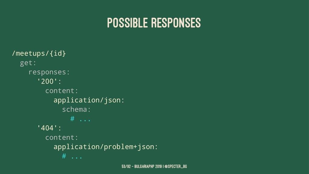 POSSIBLE RESPONSES /meetups/{id} get: responses...