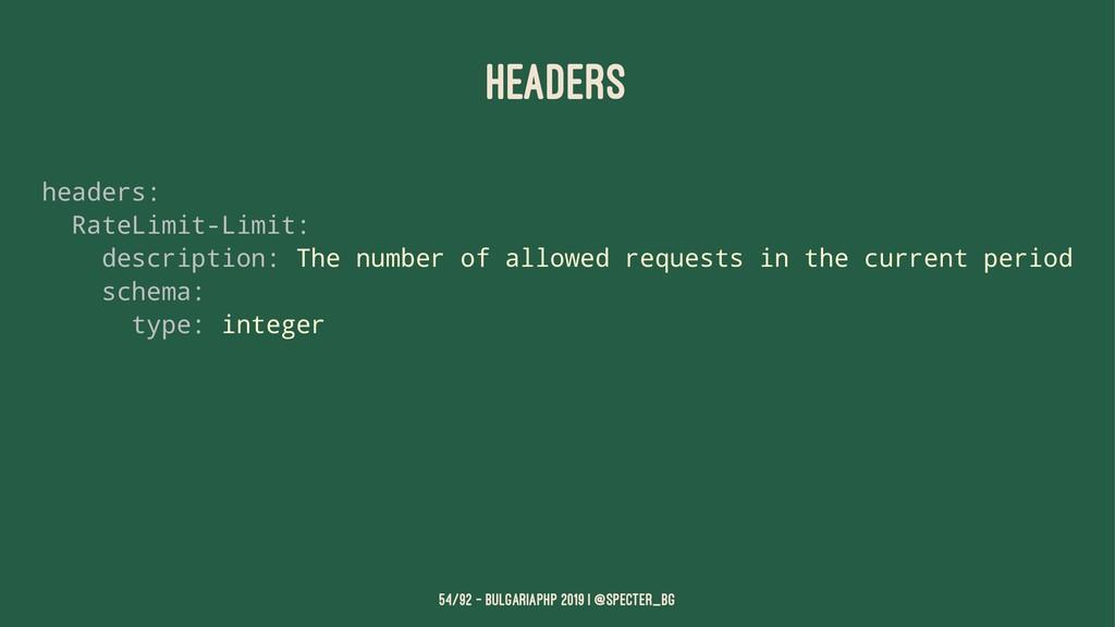 HEADERS headers: RateLimit-Limit: description: ...