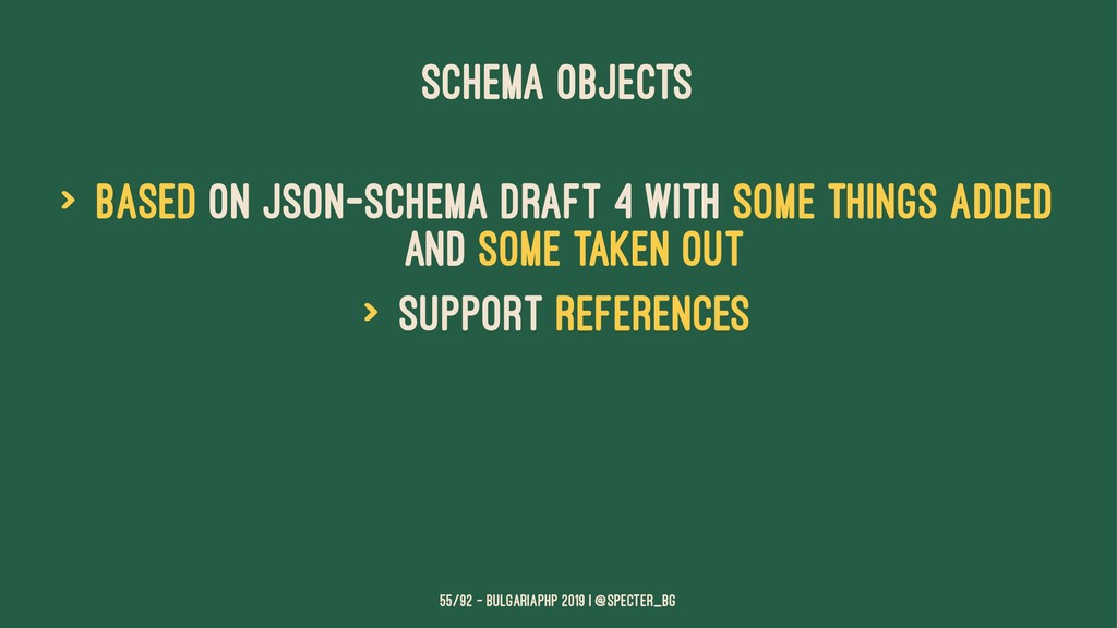 SCHEMA OBJECTS > based on JSON-Schema draft 4 w...