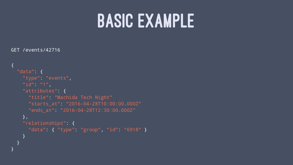 "BASIC EXAMPLE GET /events/42716 { ""data"": { ""ty..."