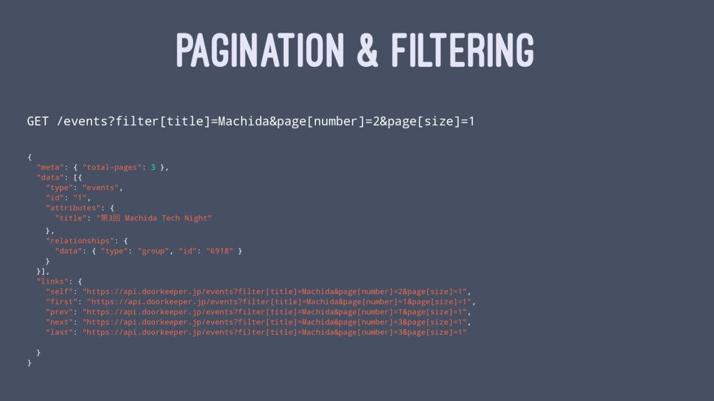 PAGINATION & FILTERING GET /events?filter[title...