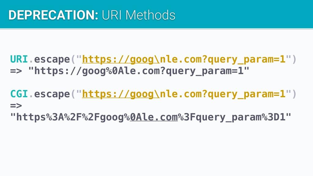 """URI.escape(""""https://goog\nle.com?query_param=1""""..."""