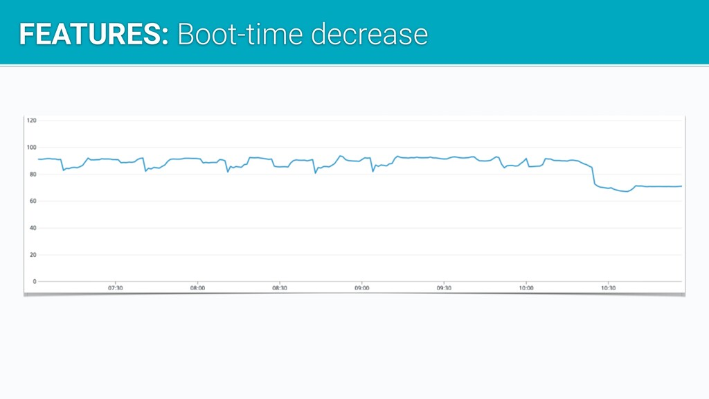 FEATURES: Boot-time decrease