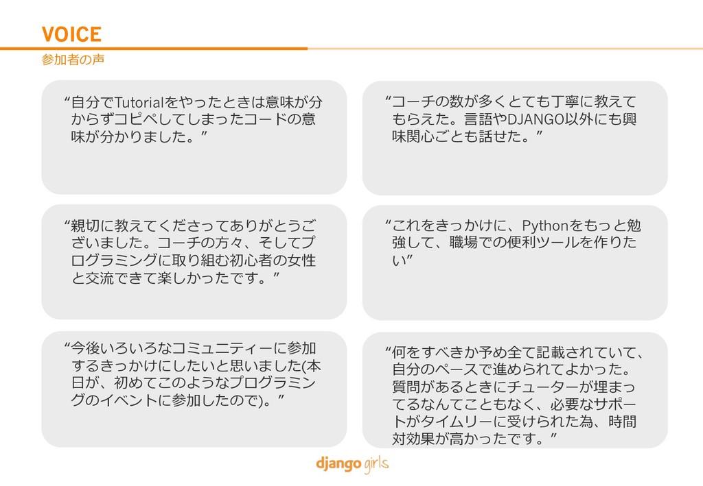 "VOICE Tutorial "" DJANGO "" "" Python ( )"