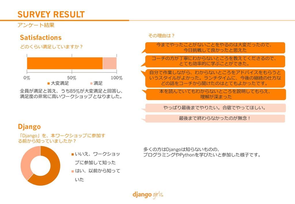 SURVEY RESULT 2H6=ek Satisfactions !+ |r '...