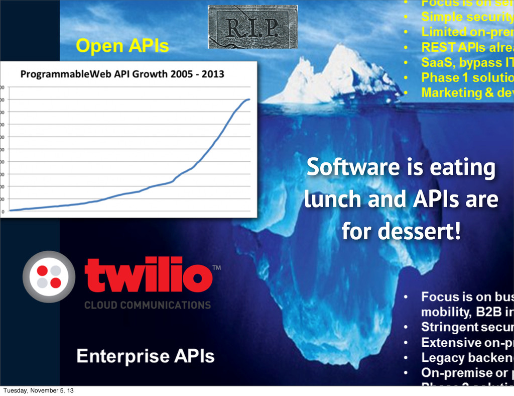 Software is eating lunch and APIs are for desse...