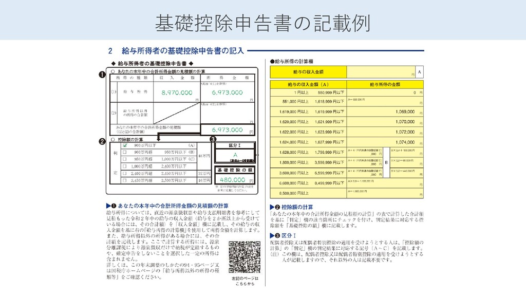 基礎控除申告書の記載例
