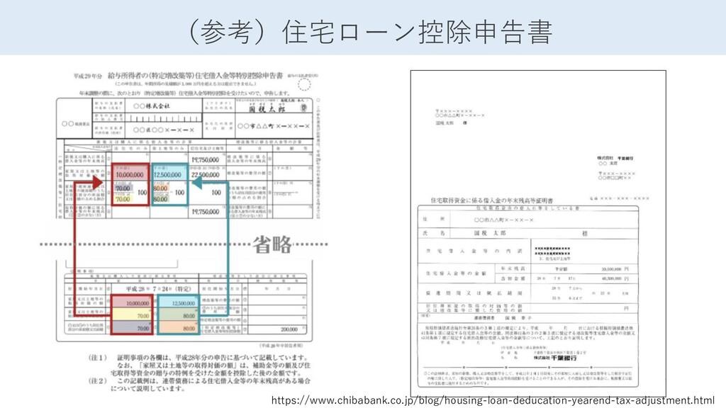 (参考)住宅ローン控除申告書 https://www.chibabank.co.jp/blog...