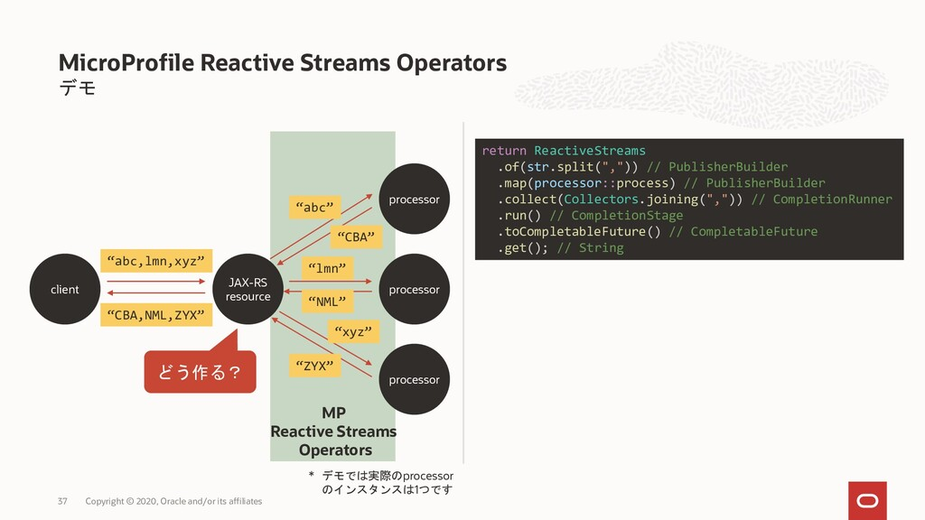 デモ MicroProfile Reactive Streams Operators Copy...