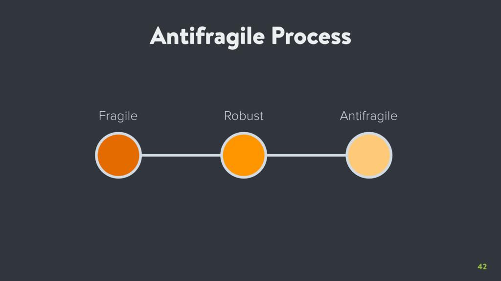 42 Antifragile Process Fragile Robust Antifragi...