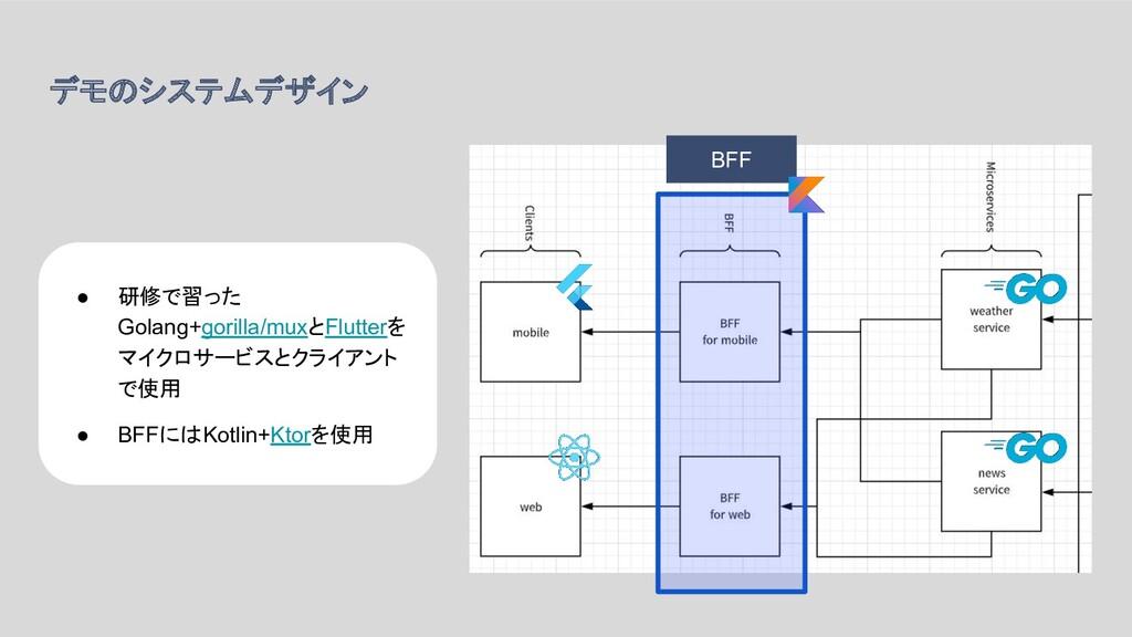 デモのシステムデザイン BFF ● 研修で習った Golang+gorilla/muxとFlu...