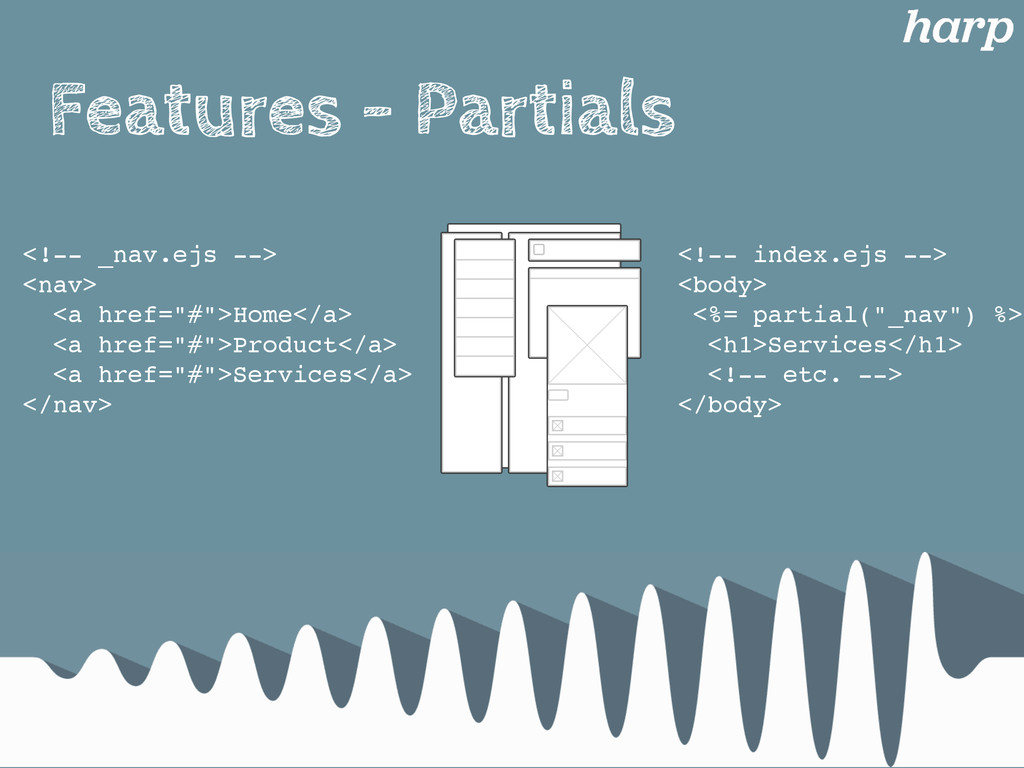 Features - Partials <!-- _nav.ejs --> <nav> <a ...