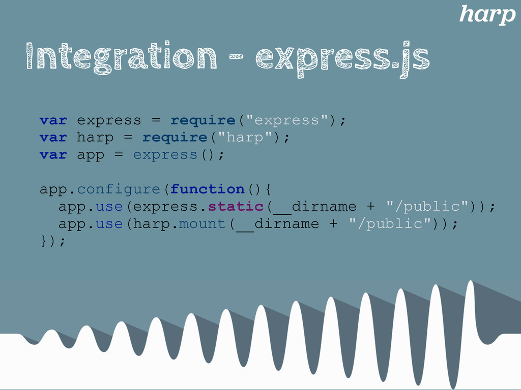 Integration - express.js var express = require(...