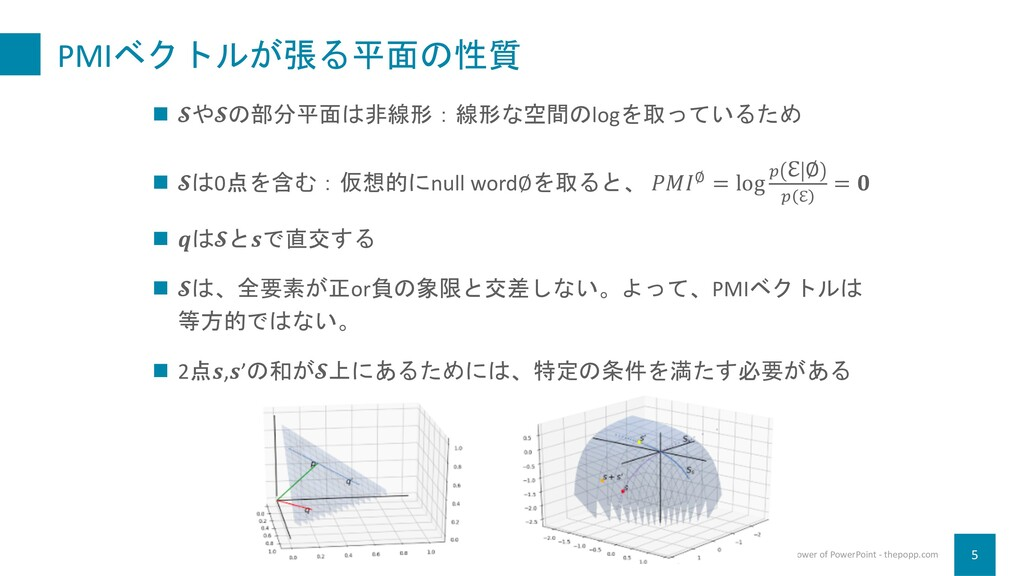 PMIベクトルが張る平面の性質 5 The Power of PowerPoint - the...