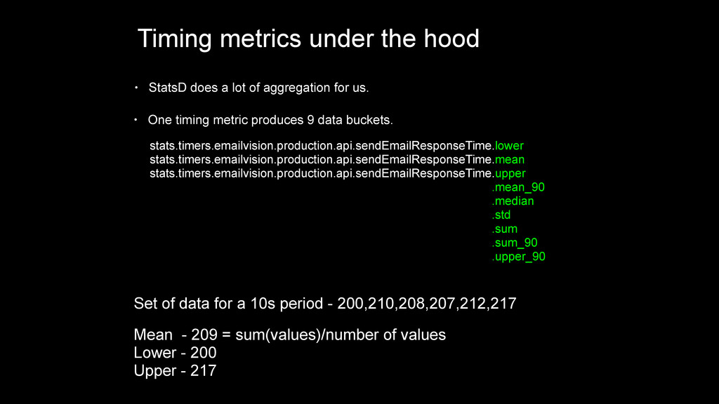Timing metrics under the hood Mean - 209 = sum(...