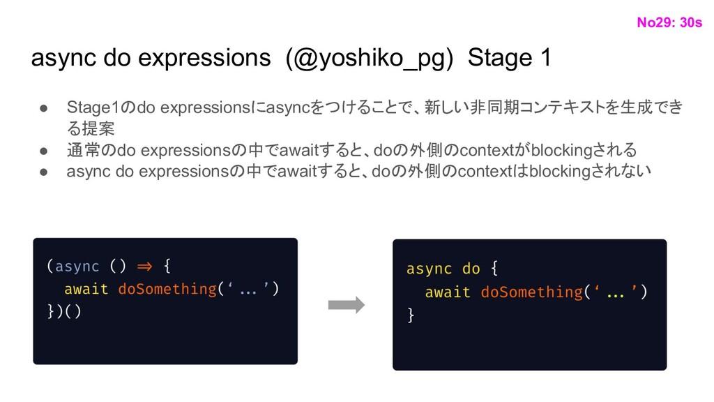 async do expressions (@yoshiko_pg) Stage 1 ● St...