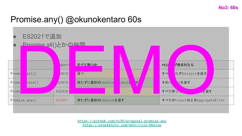 Promise.any() @okunokentaro 60s ● ES2021で追加 ● P...