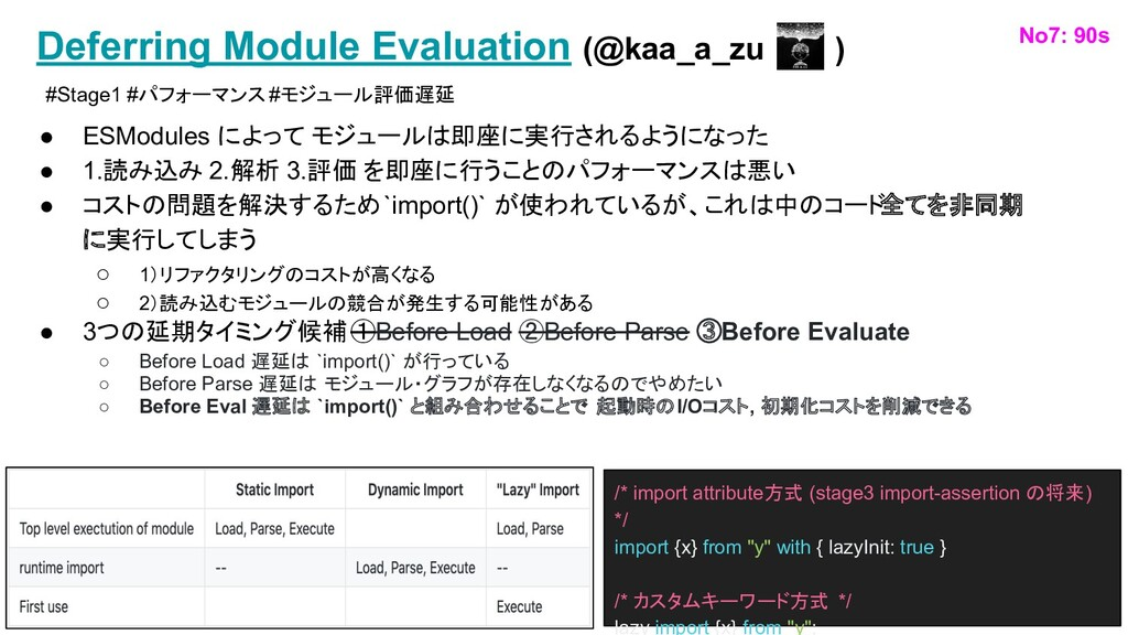 Deferring Module Evaluation (@kaa_a_zu ) ● ESMo...