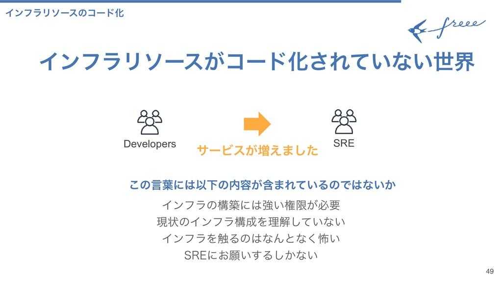 49 ΠϯϑϥϦιʔεͷίʔυԽ SRE Developers αʔϏε͕૿͑·ͨ͠ Πϯϑϥ...