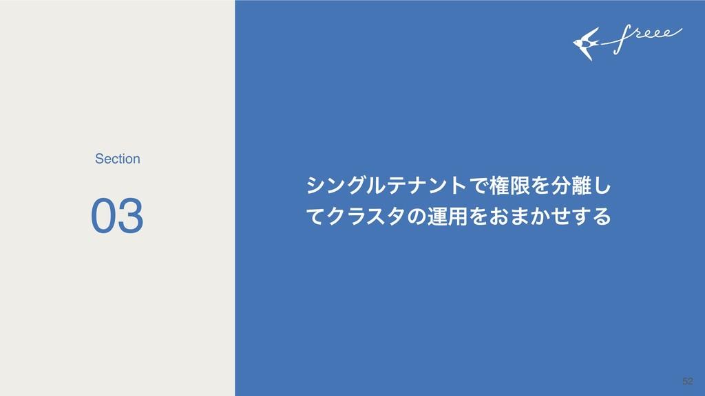 52 03 γϯάϧςφϯτͰݖݶΛ͠ ͯΫϥελͷӡ༻Λ͓·͔ͤ͢Δ Section