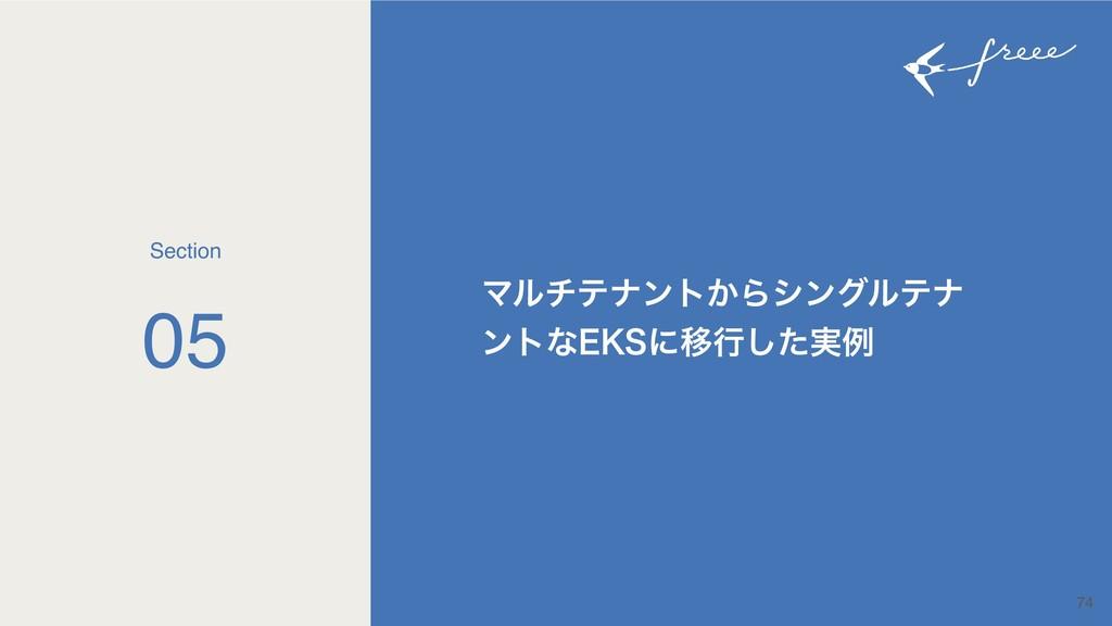 74 05 Ϛϧνςφϯτ͔Βγϯάϧςφ ϯτͳ&,4ʹҠߦ࣮ͨ͠ྫ Section
